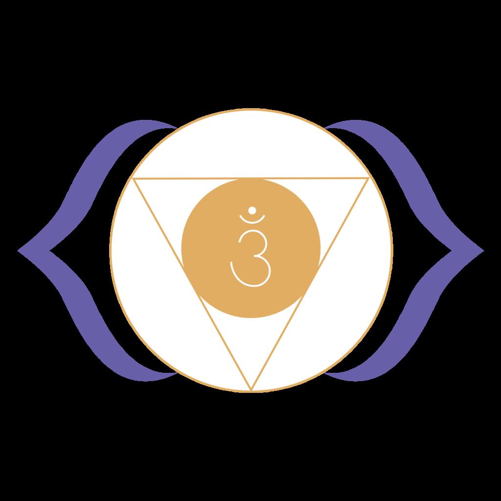 pierres et chakra troisième oeil